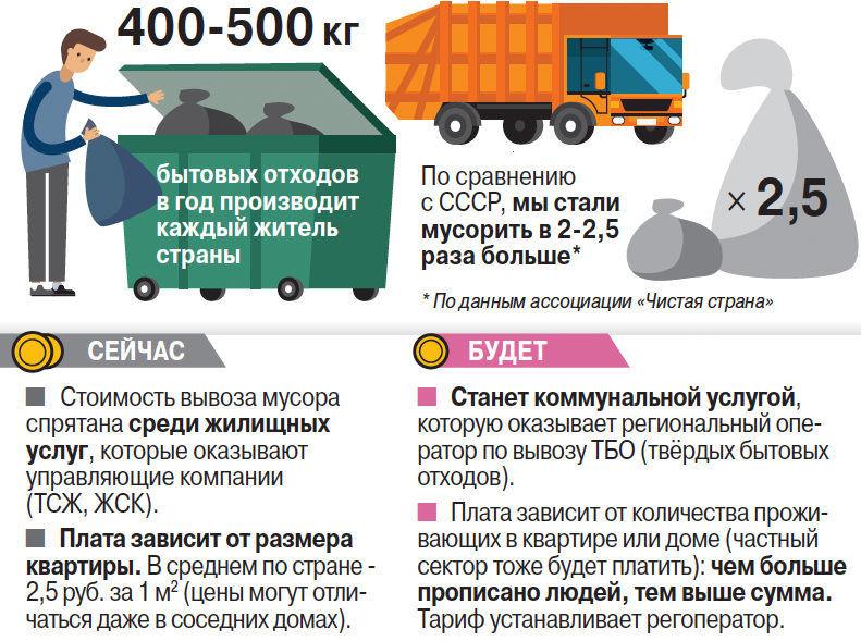 закон о вывозе мусора с 2019