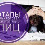 Как физическому лицу пройти процедуру банкротства
